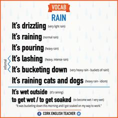 Vocabulary: RAIN