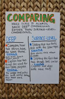 Comparing (Deep vs. Surface level)