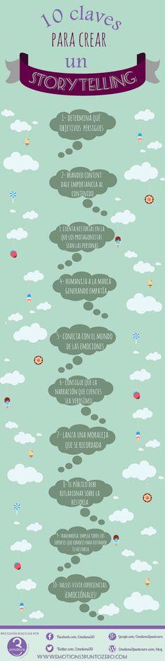 Hola: Una infografía con 10 claves para crear un Storytelling. Vía Un saludo