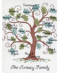 Henry Viii Cross Stitch Kits And Cross Stitch On Pinterest