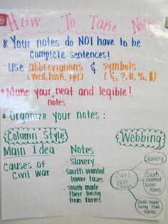 note writing skills- upper elementary school