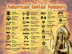 native american symbols this will be great for Webelos Communicator badge- not sure if this is legit