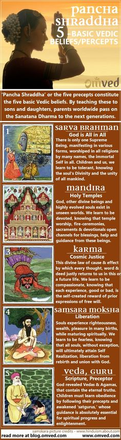'PANCHA SHRADDHA' or the five precepts constitute the five basic Vedic beliefs. By teaching these to sons and daughters, parents worldwide pass on the Sanatana Dharma to their children. Ayurveda, Hindu Rituals, Hindu Mantras, Sanskrit Mantra, Hindu Culture, Vedic Astrology, World Religions, Hindu Deities, Spiritism