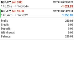 250 before the weekend not bad! #e64trading #forex #forextrading #gbpjpy @ticktr
