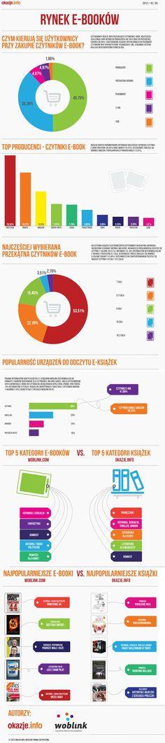 Infografika okazje.info