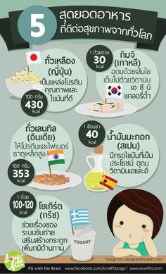 เเต่ละประเทศมีอาหารที่เป็นสุดยอดของอาหารสุขภาพ ที่ผ่านการวิจัยมาว่าให้คุณค่าทางอาหารเเละสารอาหารที่ดีต่อร่างกาย