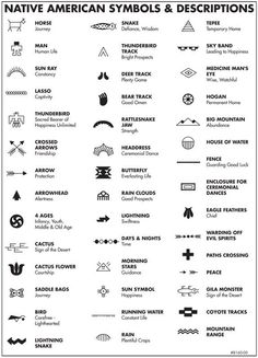 Native American symbols. Good tattoo ideas