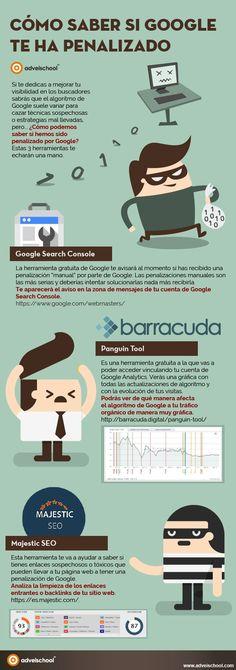 Hola: Una infografía sobre Cómo saber si Google te ha penalizado. Vía Un saludo