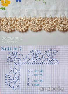Pattern diagram for pretty crochet edging. Neat idea for dish-cloths, tea-towels, coasters and + Crochet Free Edging Patterns You Should KnowCrochet Beautiful Boarderscould Be PutAdd Borders to your blankets and afghans!Crochet Symbols a Crochet Boarders, Crochet Lace Edging, Crochet Motifs, Crochet Diagram, Crochet Chart, Crochet Trim, Crochet Doilies, Crochet Flowers, Crochet Stitches