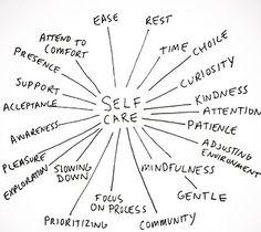 The elements of self-care. #regramlove @purushapeople #selfcare #iamwellandgood