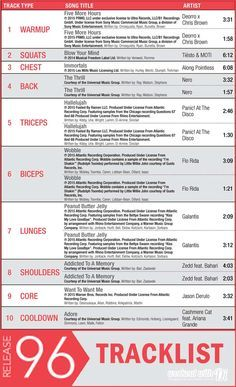 Full playlist for Les Mills BodyPump 96. Track by track breakdown and links to iTunes and Amazon   Work Out With Di | BodyPump 96 Playlist | http://www.workoutwithdi.com