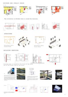 This project was about spatial analysis of an existing building of Schroder house.