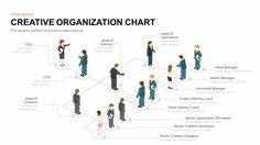 Creative Organization Chart