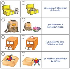 Dedans - dehors Petite Section, Alphabet Worksheets, Preschool Worksheets, French Education, Teaching French, Learn English, Montessori, Activities, Learning