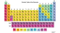 Periodic table of elements periodic table atomic number and chemistry high resolution printable periodic tables urtaz Image collections