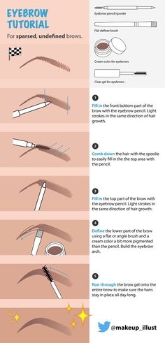 Makeup – The Illustrated Guide – Routine cheat sheets!