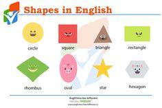 Nový týden zahájíme jednoduchou slovní zásobou tvarů v AJ!⏹🇬🇧⏺ #Shapes #Vocabulary #Vocab #Words #English #Math #Anglictina #AnglictinaBezBiflovani Circle Square Triangle, English, Chart, Shapes, Map, Location Map, English Language, Maps