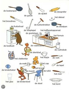 Learning Dutch - in the kitchen Dutch Phrases, Dutch Words, Speech Language Therapy, Speech And Language, English Study, Learn English, Learning Spanish, Fun Learning, Learn Dutch