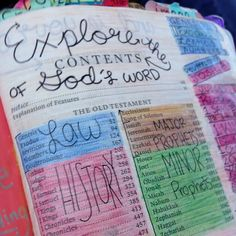Explore the contents of God's word! i color coded the divisions  of the bible…