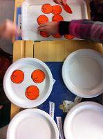 TEMMELLYS - Toiminnallisuutta matematiikkaan: Jakamista Pudding, Desserts, Food, Flan, Postres, Puddings, Deserts, Hoods, Meals