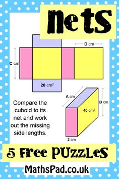 Compare the cuboid to its net to work out the missing side lengths and surface areas