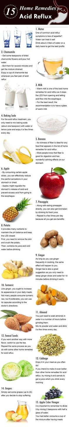 15 Amazing Home Remedies for Acid Reflux