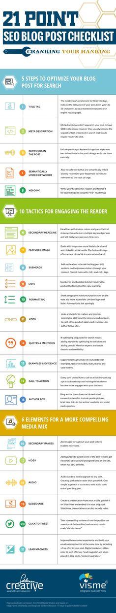 21 Point SEO Blog Post Checklist: Cranking Your Ranking.