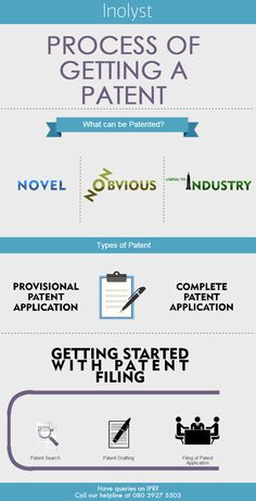 Getting a patent on your own heres how to get a us