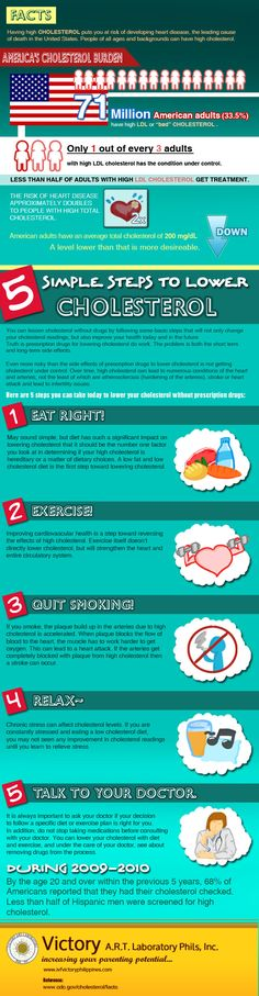 Steps to Lower Cholesterol Infographic Thank you for following CCRC Physical Therapy on Pinterest! Follow our boards and like us on Facebook www.facebook.com/... and visit our website www.ccrcnc.com!