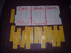Make Your Own Place Value Chart