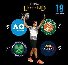 Roger Federer : a legend