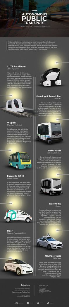 Autonomous Public Transport: The Future of the Urban Commute [INFOGRAPHIC]