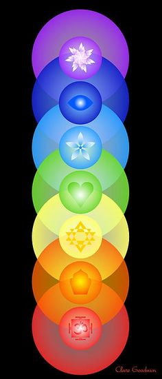 Each one of the seven chakras is a center of a specific kind of energy in the body. Reiki can be used to align the chakras or cleanse them. Chakra Art, Chakra Healing, Chakra Painting, Tantra, Les Chakras, Yoga Chakras, Seven Chakras, Mudras, Chakra Balancing