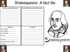 a paper on shakespeare