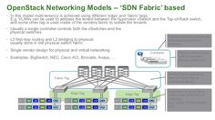 Open stack networking_101_update_2014-os-meetups