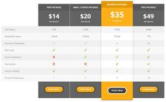 Pricing Tables Mockup by trendywebstar