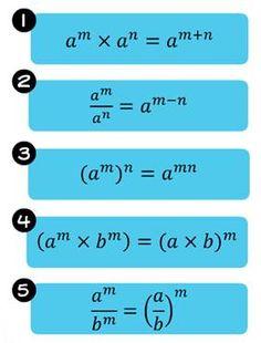Laws of Exponents (Math Grade IX Level)