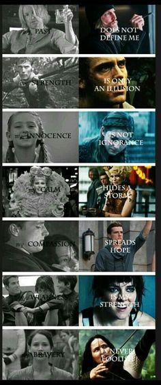 Ah, good old Hunger Games