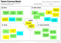 The Team Canvas is Business Model Canvas for teamwork. It is an effective technique to facilitate getting teams aligned about their goals, values and purposes, and help team members find their role on the team. Business Canvas, Design Thinking, Formation Marketing, Leadership, Self Branding, Lean Six Sigma, Change Management, Business Plan Template, Strategic Planning