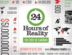 Find out how you and the rest of the world are paying for carbon pollution and learn the solution that can change the course of our future. 24hoursofreality.org