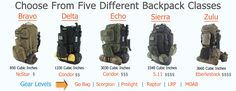 Bug-Out Bags - America's Best Built & Best Backed Bug Out Bags