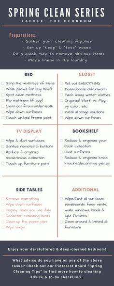 neat little nest ultimate konmari category checklist organization pinterest. Black Bedroom Furniture Sets. Home Design Ideas