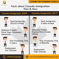 27 Best canada immigration consultants images in 2019 | Canada
