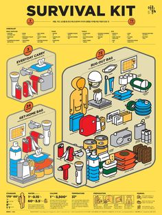 1610 Survival Kit Infographic Poster - Typhoons, floods, earthquakes, sinkholes, etc.The disaster situations that we thought to be stories -