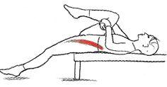 Lonkankoukistajat ovat lihasryhmä, jonka olemassaolo muistetaan vasta oireiden ilmaantuessa - eikä välttämättä silloinkaan.