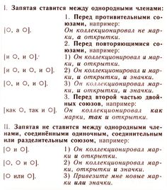 Russian Video, Russian Alphabet, Russian Language, Teaching, Education, Math, Words, School, Math Resources