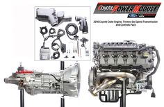 Ford Coyote Power Module Engine and Transmission Packages | Motorator