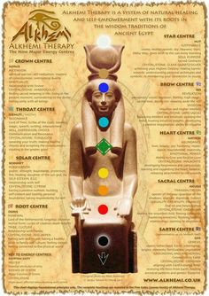 °Alkhemi Therapy Chart ~ Ancient Egyptian Wisdom of energy healing & spirituality Egyptian Mythology, Egyptian Symbols, Egyptian Goddess, Egyptian Art, Alchemy Symbols, Chakras, Energy Healing Spirituality, Spiritual Health, Images Noêl Vintages