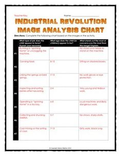 Industrial revolution research paper