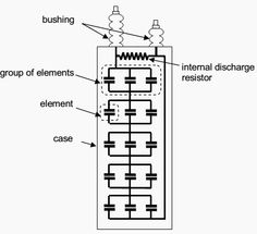 Providing capacitive reactive compensation with shunt